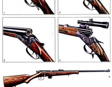 Аксесуари для мисливської рушниці