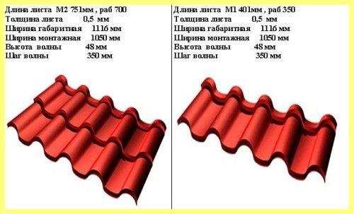 Андалузія металочерепиця фото: ціна