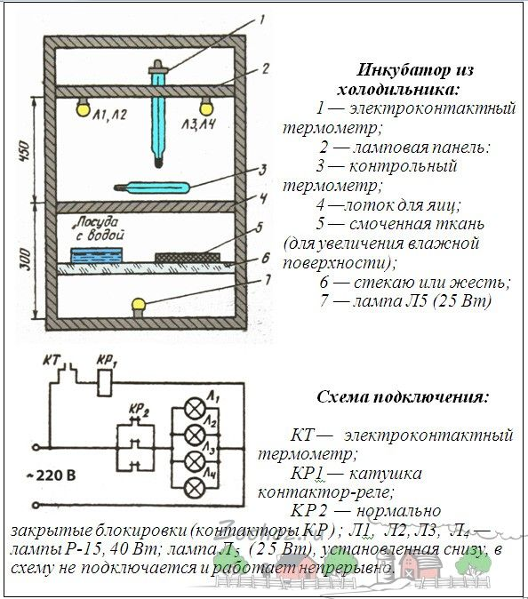 Креслення інкубатора з холодильника фото