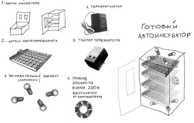 Набір для створення інкубатора з холодильника