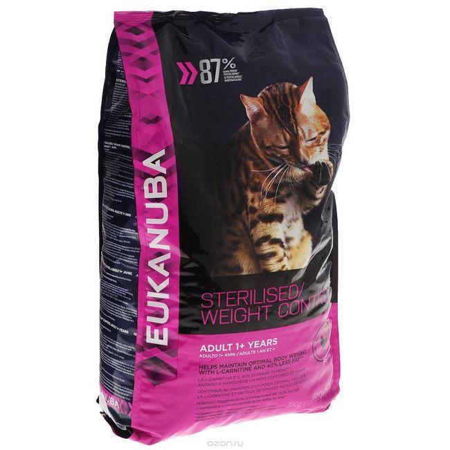 Котячий корм Еукануба
