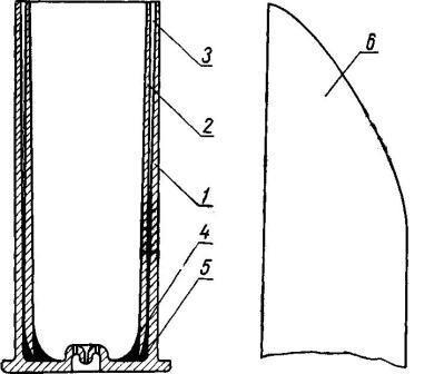 Металева гільза з якістю паперової