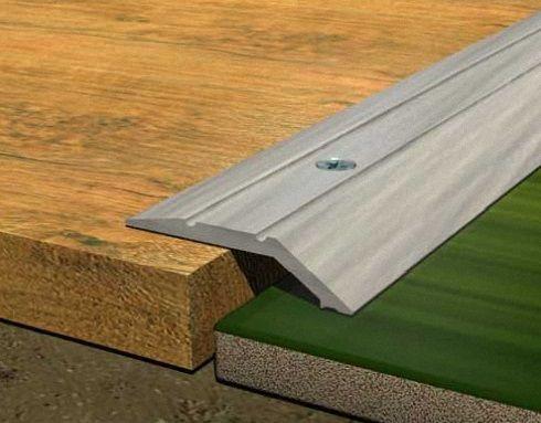 Міжкімнатні пороги для підлоги