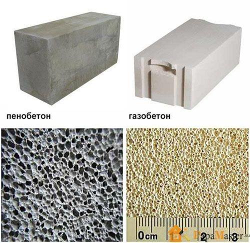 Пінобетон або газобетон що краще для будівництва