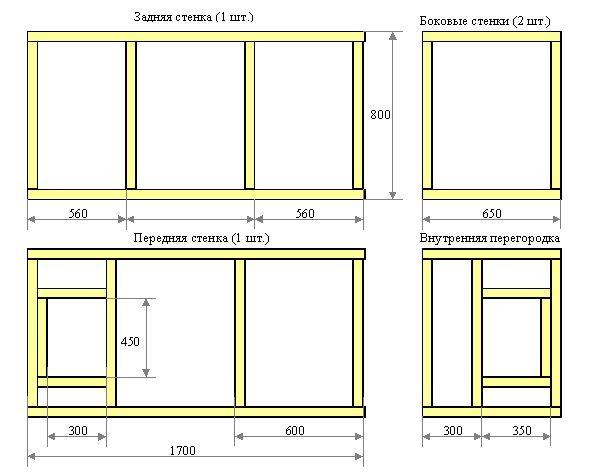 Процес побудови будки з фото і кресленнями