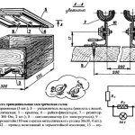 Схема простого інкубатора