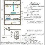 Креслення інкубатора з холодильника