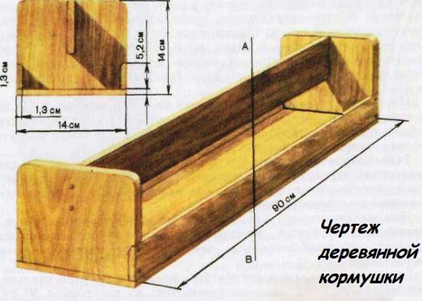Креслення для дерев`яної годівниці