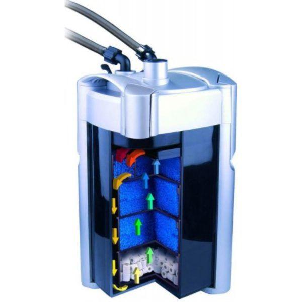 Зовнішні фільтри для акваріума: вибираємо і встановлюємо